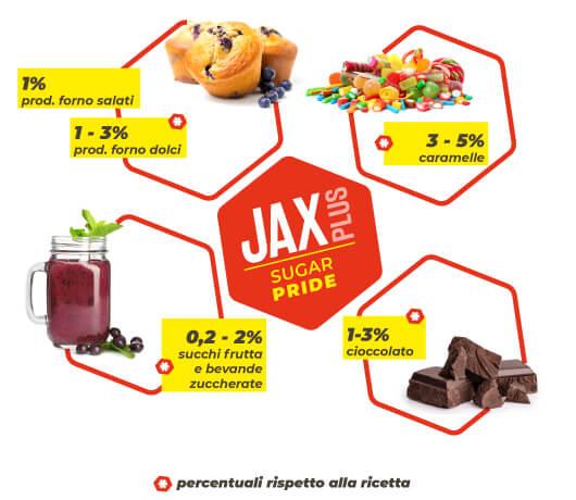 JAX plus ingredienti