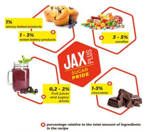 JAX plus ingredients