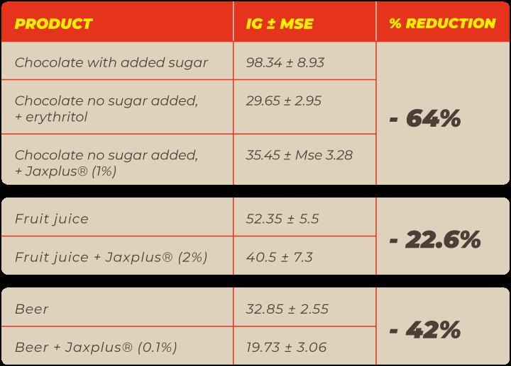jaxplus-heallo-focus-test-clinici-prodotto-integratore-en
